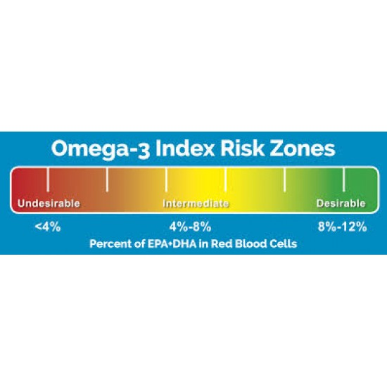 metagenics Omega-3 Index